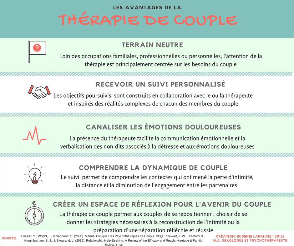 Les avantages de la thérapie de couple pour Eugénie Larrivée - Jade Cousineau Sexologue Blainville Rive-Nord Laurentides Mirabel Saint-Jérome Boisbriand Sainte-thérèse Laval